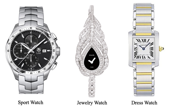 Ladies-Watch-types