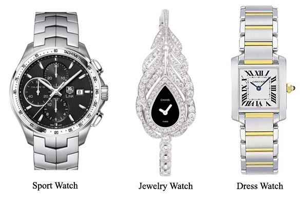 Ladies-Watch-types